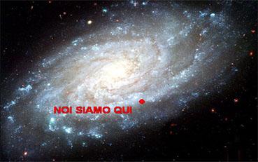 Avete idea a quale velocità ci stiamo spostando nell'Universo?
