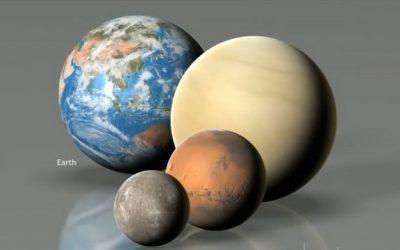 Le dimensioni dei Pianeti del Sole e delle Stelle