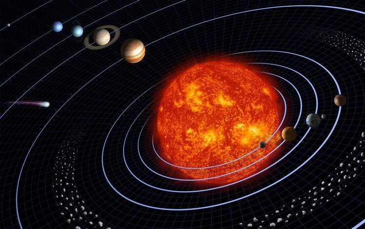 IL SISTEMA SOLARE – Costruiamo il nostro modello in scala
