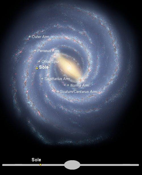 IN QUALE PUNTO DELL'UNIVERSO SI TROVA LA VIA LATTEA ?