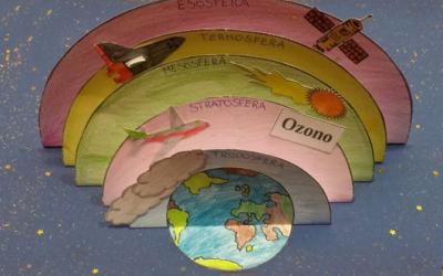L'Atmosfera terrestre e i suoi fenomeni