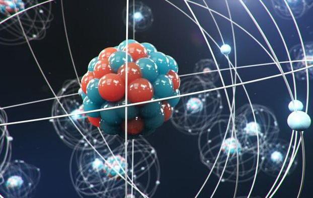 Le dimensioni dell'atomo L'